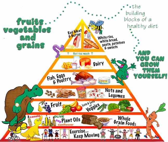 Healthy Eating Kids Growing Strong